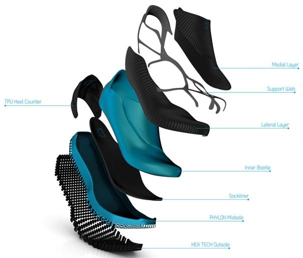 dynamicfootwear_02