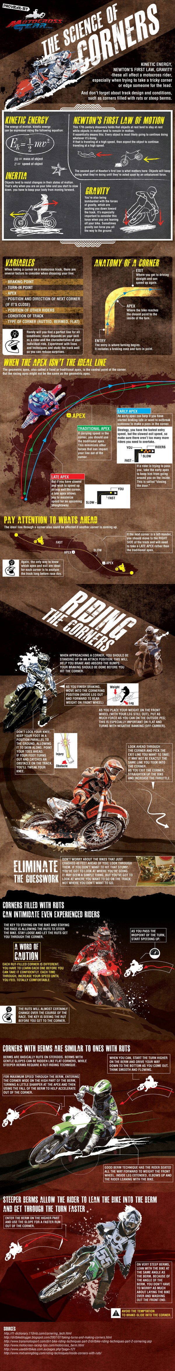 infographic-9-motocross-riding