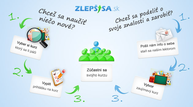 header-zlepsisa-title