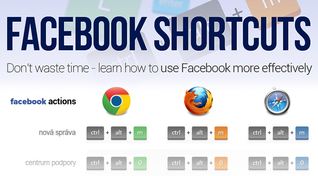 facebook-shortcuts-title