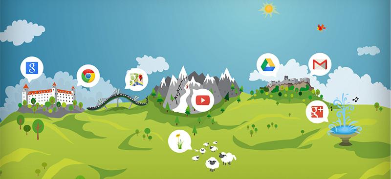 Google Slovensko