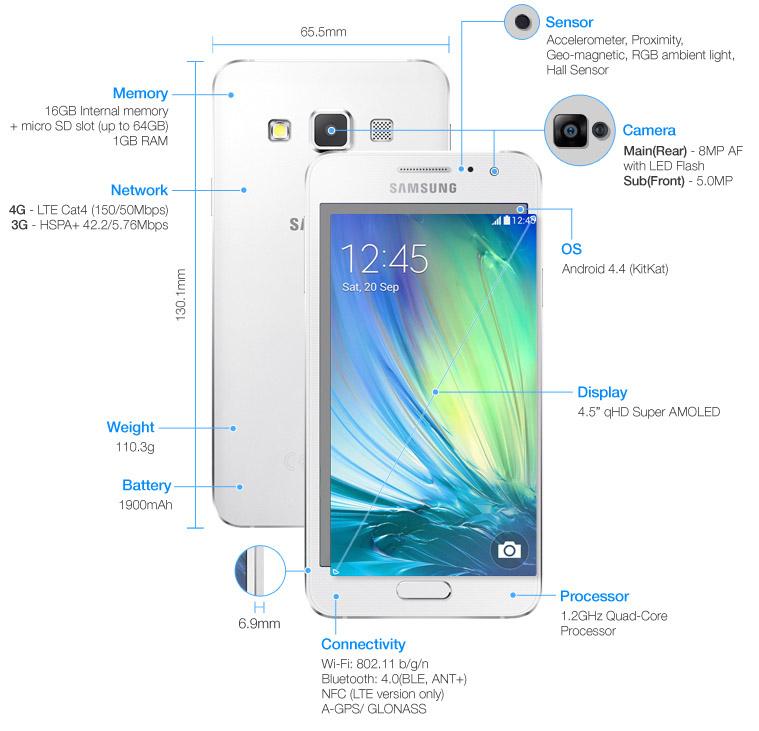 Samsung Galaxy A3 specifikacie