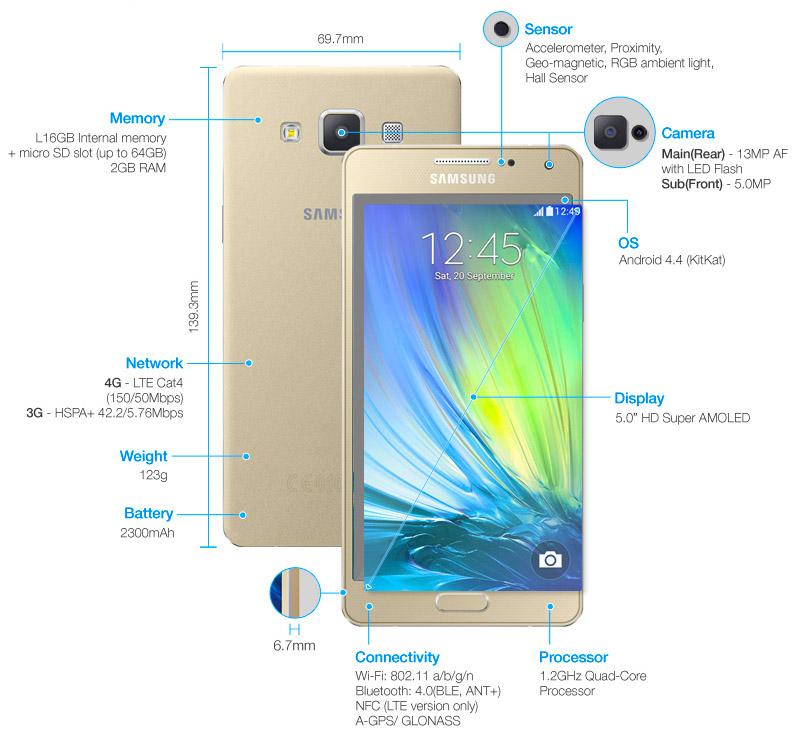 Samsung Galaxy A5 specifikacie