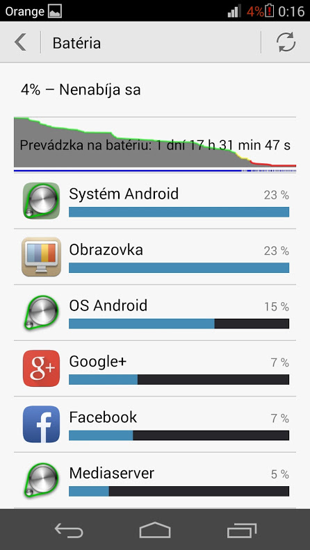 Honor 6 battery life
