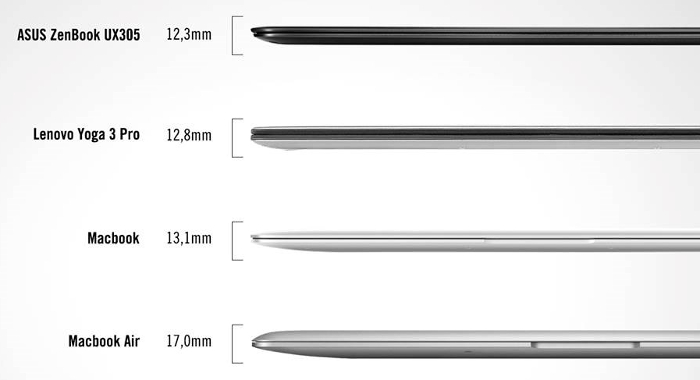 ASUS-ZenBook-UX305-VS-APPLE-MacBook-vs-lenovo-yoga-3-pro