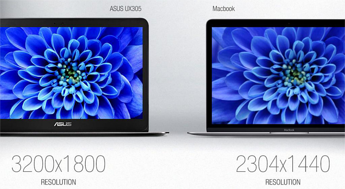 asus zenbook ux350 resolution vs apple macbook resolution